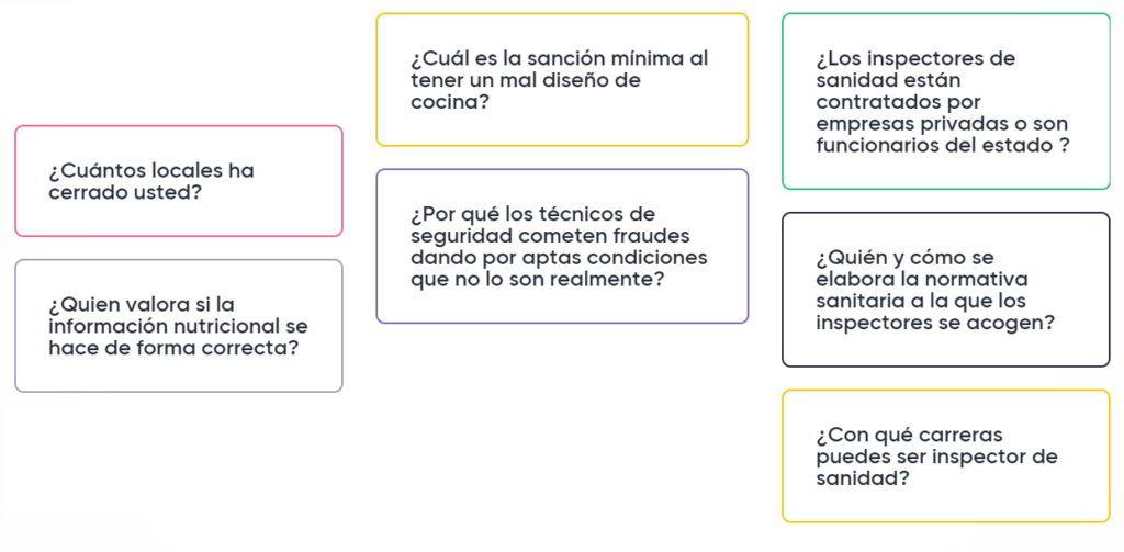 Preguntas de los alumnos
